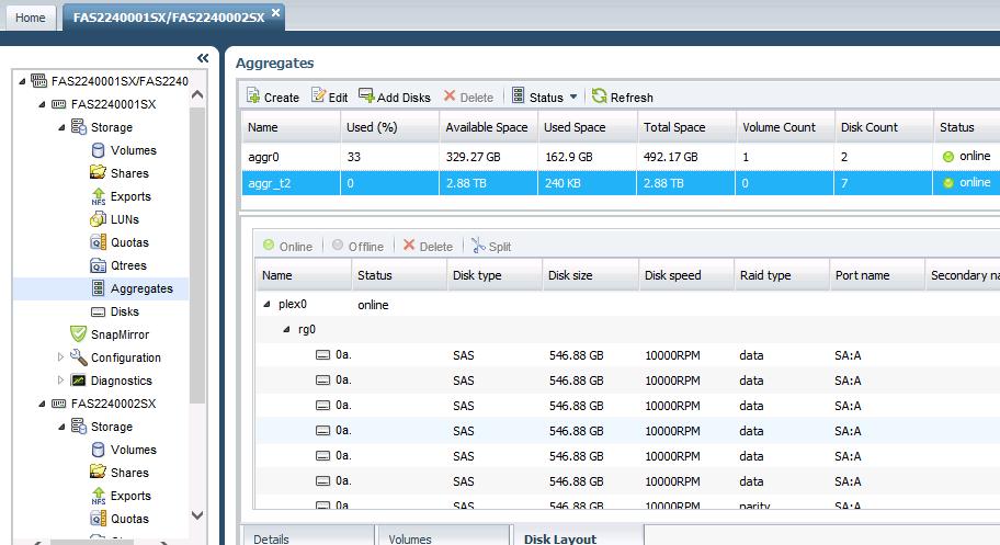 Maximize NetApp FAS2240 Disk Space - softwareab